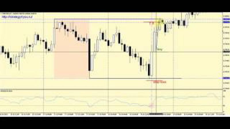 Стратегия форекс NZD USD