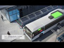 SRS for electric buses