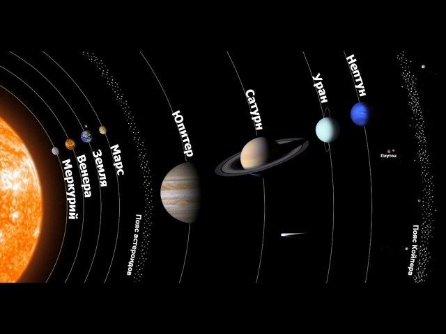 Солнечная система Поиски затерянной планеты 2017 Discovery