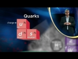 09-Quarks, Color, and the Strong Force