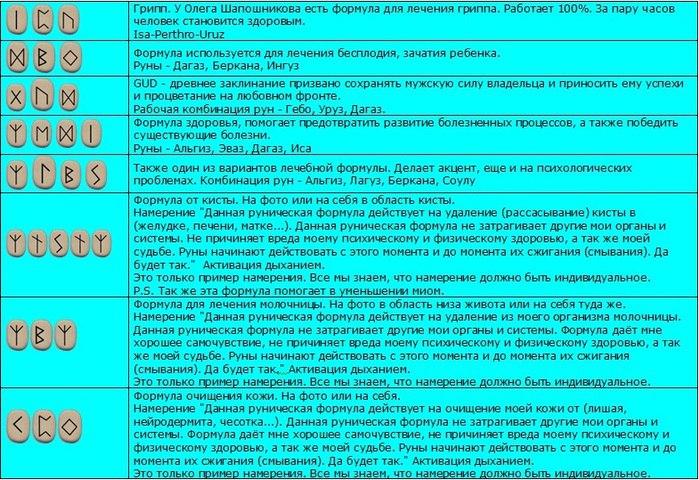 Лечебные Рунические формулы 43hcINHFwLk