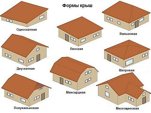 Виды и схемы стропильных систем