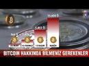 Kripto para Bitcoin hakkında bilmeniz gerekenler