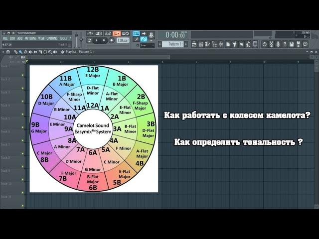 Как работать с колесом камелота? Как определить тональность ?