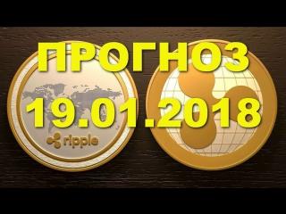 Xrp⁄usd — рипл ripple прогноз цены ⁄ график цены на 19.01.2018 ⁄ 19 января 201 года
