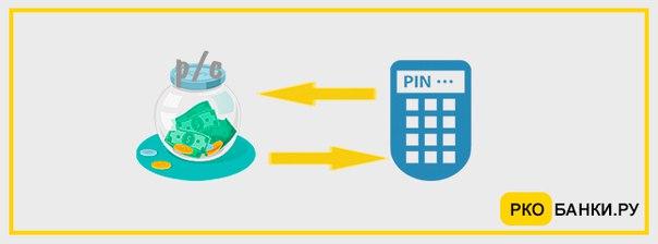 Можно ли подключить эквайринг без открытия расчетного счета для ИП и О