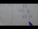 Huffman Optimal Coding Technique with example