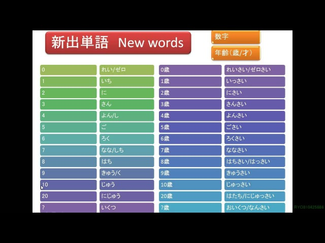 урок 0-1: Считаем возраст и кунные числа 日本語学習 『数字・年齢の発音練習』 0-1 Let's learn japanese