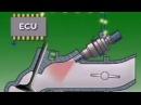 84 Electronic Fuel Injection EFI Principles