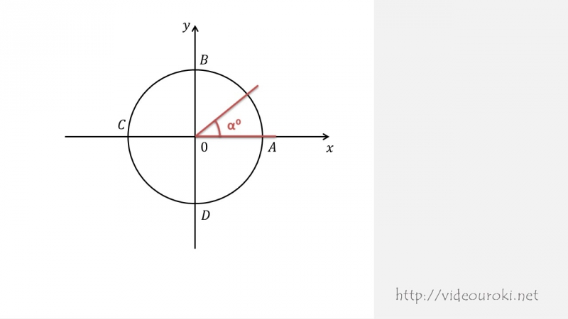 10. Тригонометрические функции углового аргумента