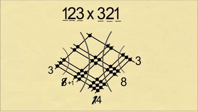 Японский способ умножения чисел