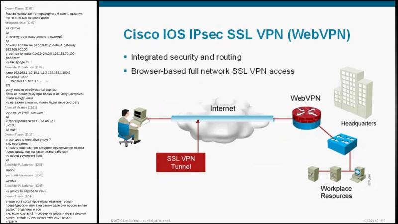 Cisco ICND2 Часть 6