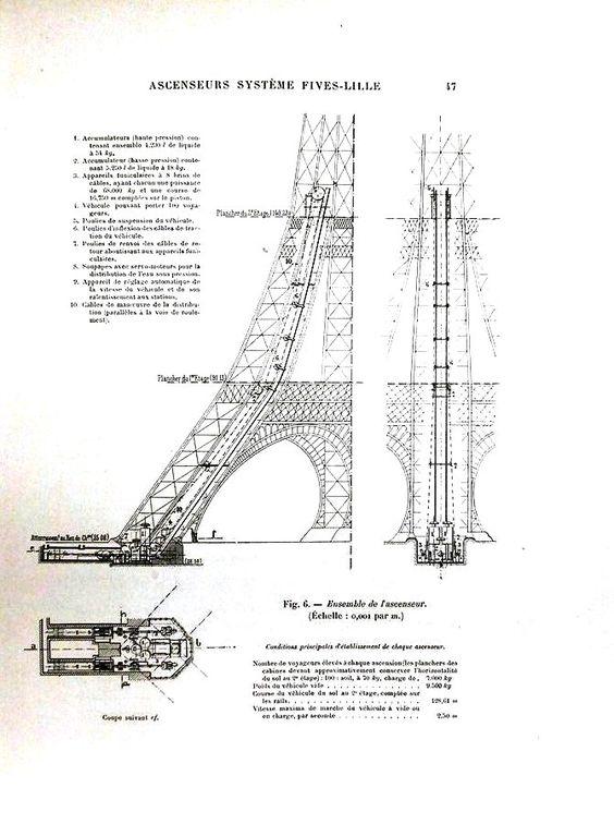 Эйфелева башня — история создания в фотографиях.