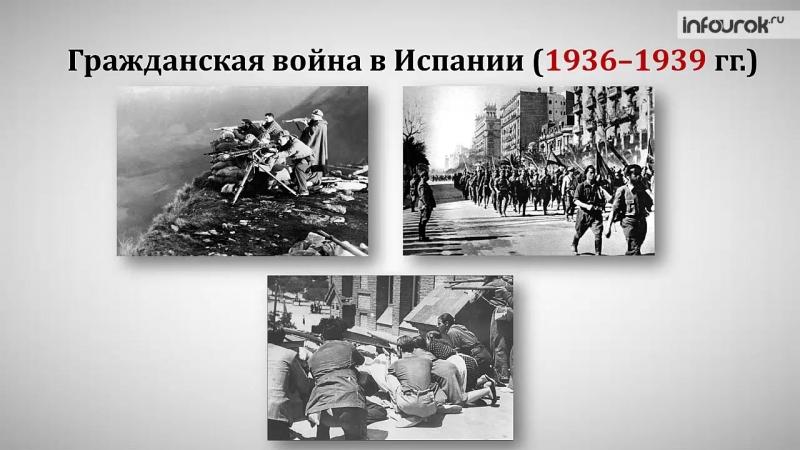 Внешняя политика СССР в 30 е гг - История России 29 - Инфоурок