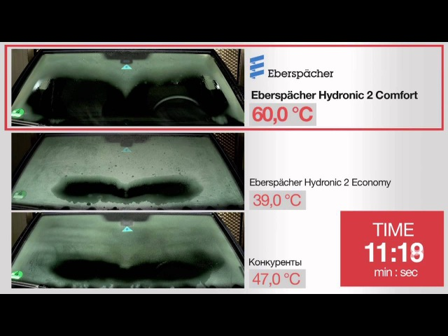 Предпусковой подогреватель Eberspacher Hydronic 2 Comfort СРАВНЕНИЕ - видео с YouTube-канала Угона.нет - защита от угона