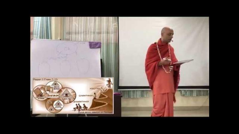 3 лекция. Бхагавад-Гита. Глава 1 (Вриндаван, 6.12.2017) Ватсала дас