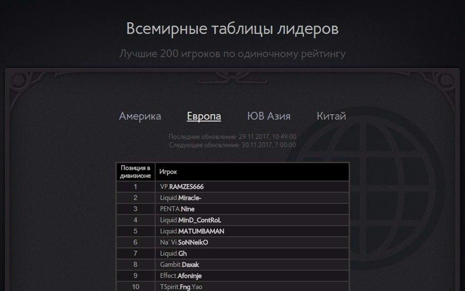 dota ranking system
