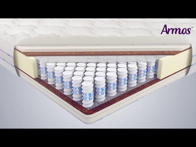 Технология 3D Air System производство матрасов ARMOS