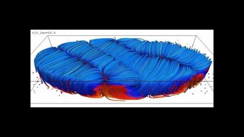 Laminar Rayleigh Bénard Convection in an Elliptical Cylinder смотреть онлайн без регистрации