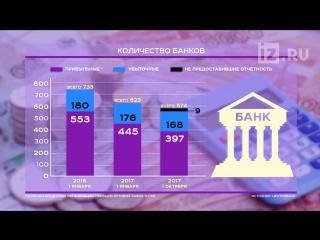 ЦБ активизировал отзыв лицензий у банков - за неделю пять случаев
