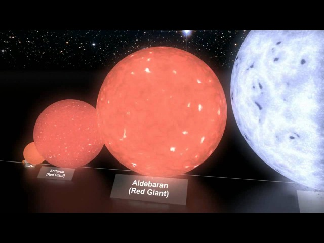 Масштаб объектов во Вселенной