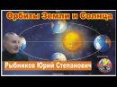 О орбитах движения Земли и Солнца. Рыбников Ю.С
