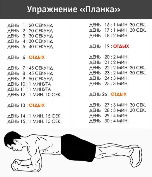 планка 30 дней таблица