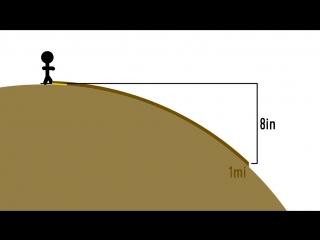 Сколько Земли можно увидеть сразу? (Vsauce на русском)
