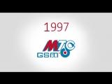 МТС лого 20 лет