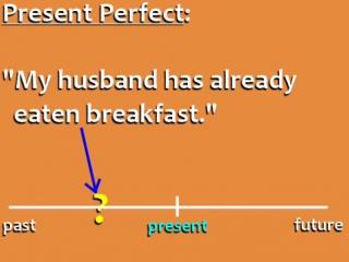 Present Perfect vs. Past Perfect_ English Grammar Lesson