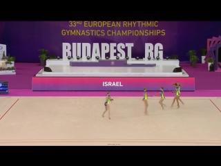 Rhytmic gymnastic israel junior team 10 clubs 2017