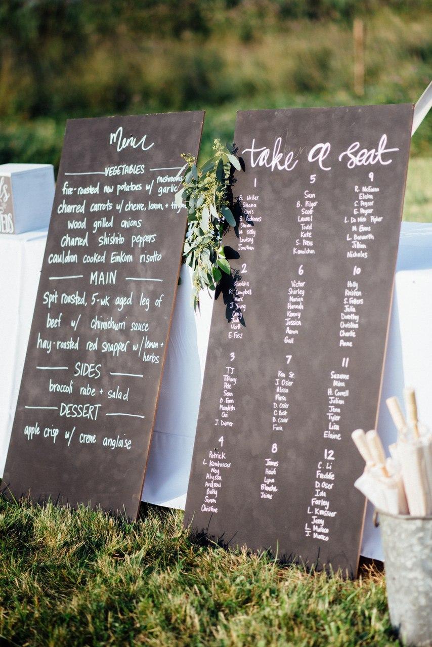 YKmMdPRpPuM - Детализация свадебного бюджета