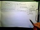 Как работает Нейрографика Упрощенная схема