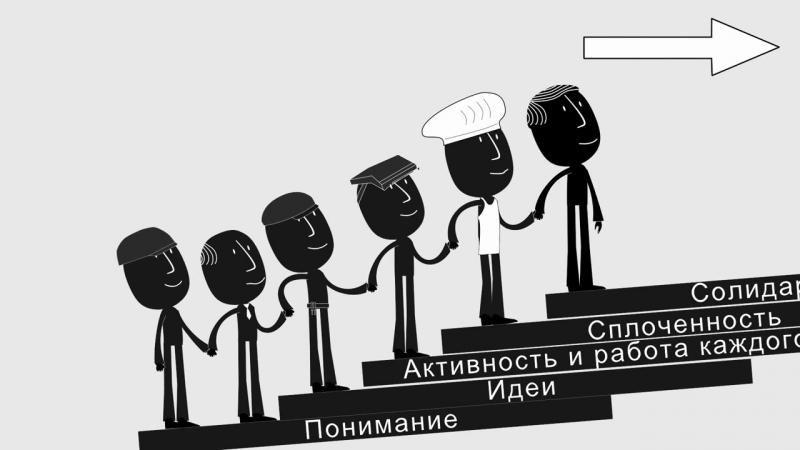 Мульт про профсоюз)