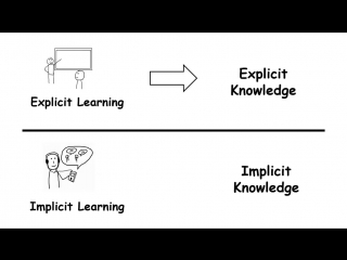 Two Ways of Learning to Speak English