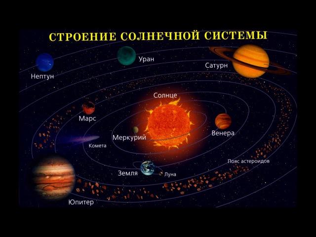 Загадки планет и экзопланет (рассказывает астроном Дмитрий Вибе)