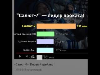 Салют-7 - лидер проката!