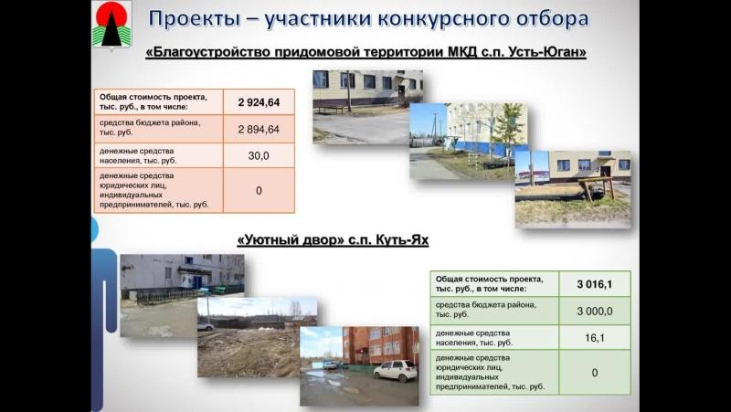 Опыт внедрения механизмов инициативного бюджетирования в МО Нефтеюганский район