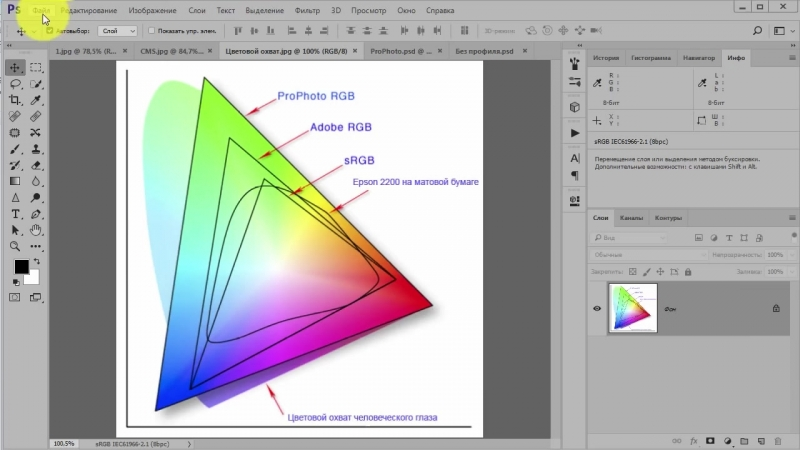 Выбираем рабочее цветовое пространство в фотошопе CMS урок 2