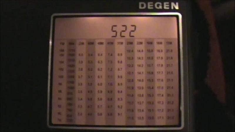 Сравнение Degen 1103 и Р250 М