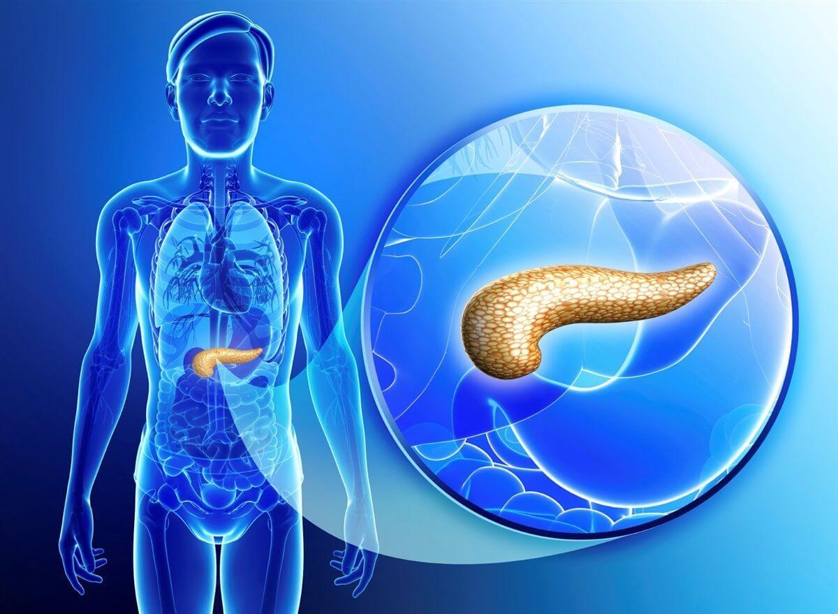 Что такое острый панкреатит?