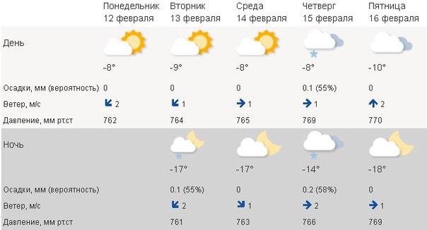 погода,