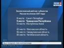 Чувашия вошла в десятку самых экологичных регионов России