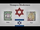 Los creadores y fundadores de Israel y el Sionismo