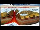 Вулканы и супервулканы (рассказывает профессор Павел Плечов)