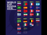 Жеребьёвка Чемпионата мира