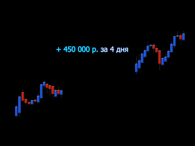 Результат 2 по трейдингу 450 000 р. / Владислав Бурховецкий