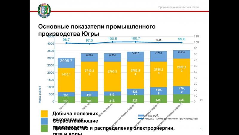 Государственная политика ХМАО-Югры в сфере промышленности 2017