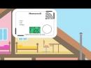 Установка сигнализатора угарного газа Honeywell