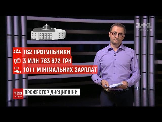 Календар тижня: секс-скандал за участі російських олігархів та різкість українс...